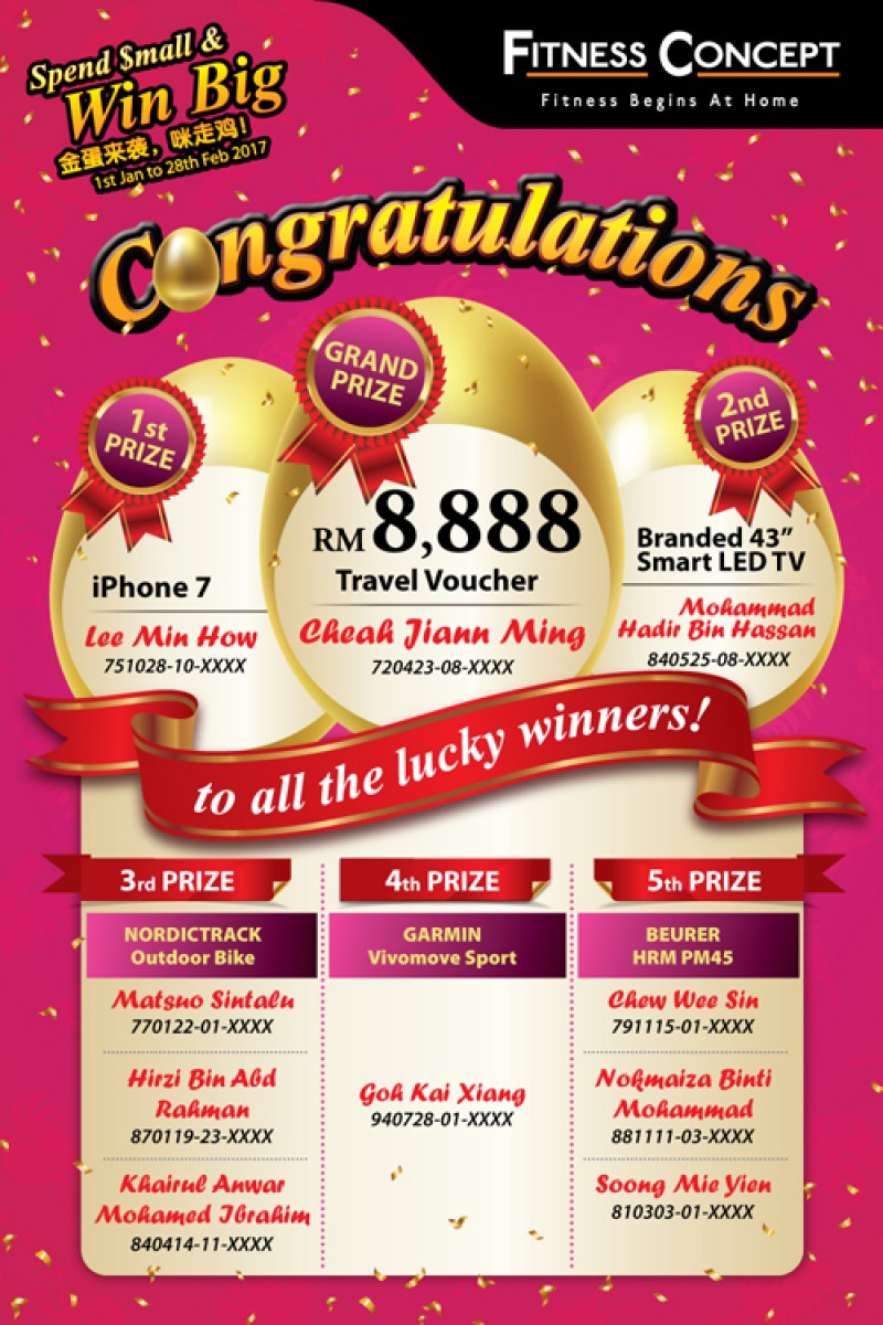 Spend Small and Win Big Contest Result